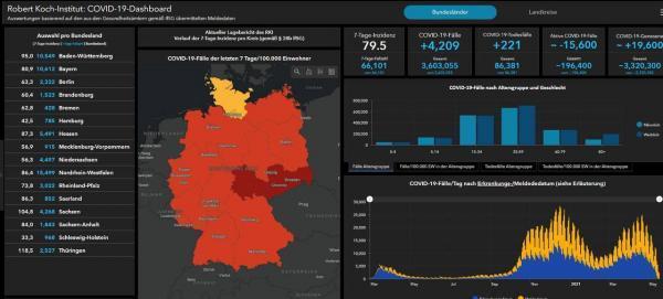 سیر نزولی کاهش ابتلا به کرونا در آلمان